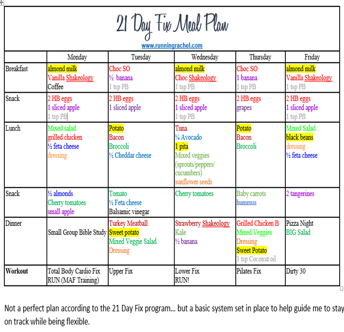 21 day fix menu plan ideas mommysavers mommysavers